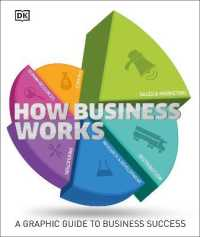 Link to an enlarged image of How Business Works : The Facts Simply Explained -- Hardback