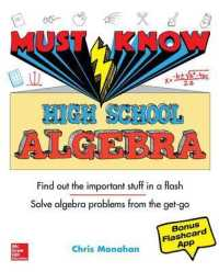 Link to an enlarged image of Must Know High School Algebra