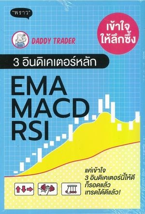 Link to an enlarged image of เข้าใจให้ลึกซึ้ง 3 อินดิเคเตอร์หลัก EMA MACD RSI